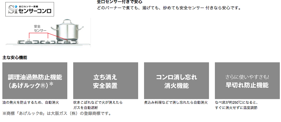 (商品ガス)4