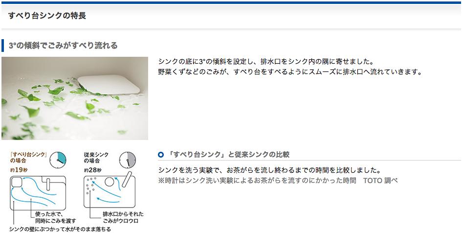 (商品シンク)1