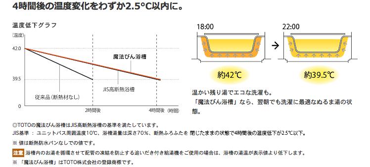 (商品魔法瓶浴槽)2